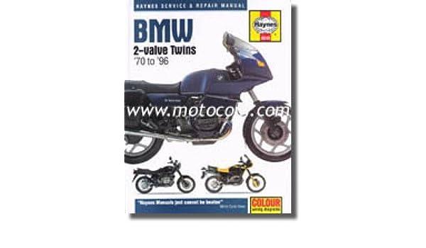 1973 Bmw Motorcycle Wiring Diagram