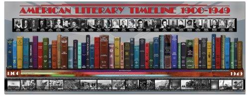ECHO-LIT American Literary Timeline 1900-1949 Poster. English Literature Art Print.