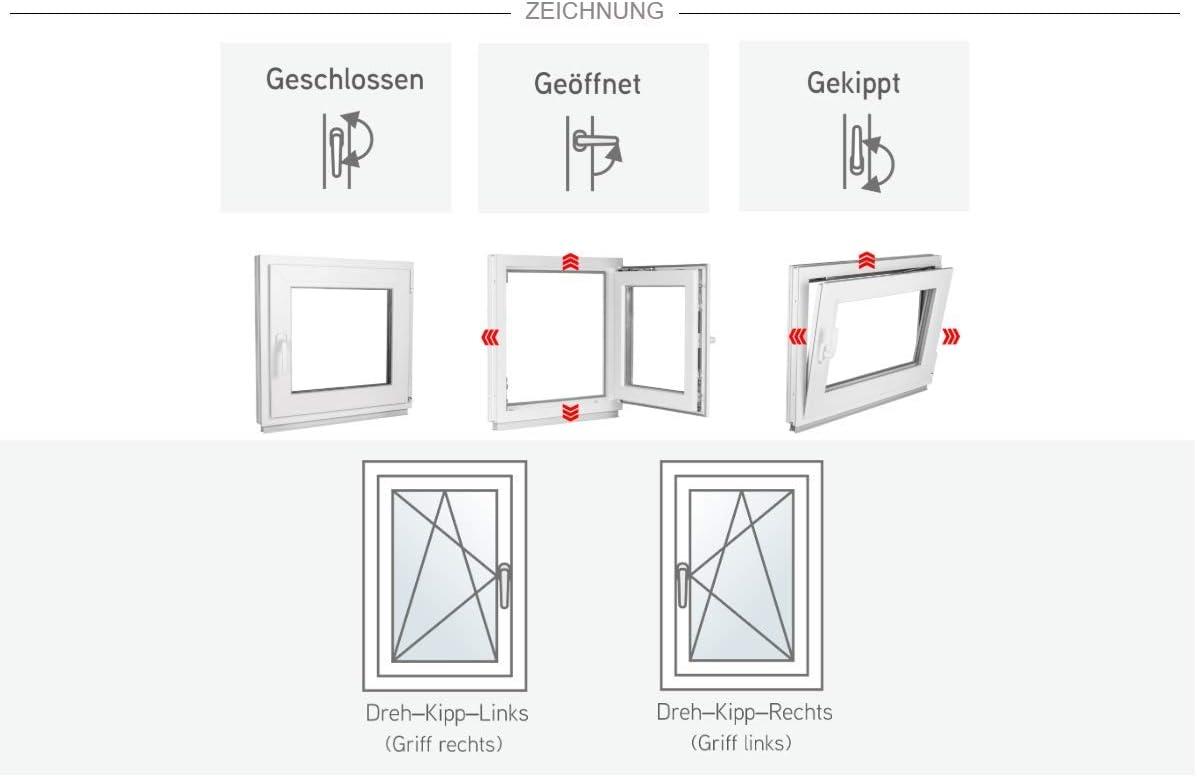 Dreh-Kipp BxH 640x540 mm Fenster Kellerfenster Kunststofffenster Premium DIN Links 3 fach Verglasung +Insektenschutz-Fenster Fliegengitter