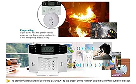 Señor Inteligencia 433 mhz/315MHZ inalámbrico frecuencia ...
