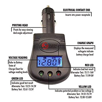 TN TONNY 12V Plug in Car Battery and Charging System Tester, Test Battery  Condition & Alternator Charging (LCD Display)