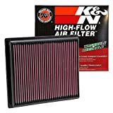 K&N PL-9011 High Performance Replacement Air Filter