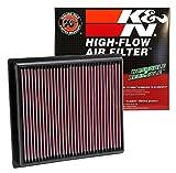 2013 rzr 900 xp lift kit - K&N PL-9011 High Performance Replacement Air Filter