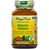 Natural Magnesia Review and Comparison