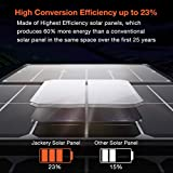 Jackery SolarSaga 60W Solar Panel for Explorer 160/240/500 and HLS290 as Portable Solar Generator, Portable Foldable Solar Charger for Summer Camping Van RV(Cant Charge Explorer 440/ PowerPro)