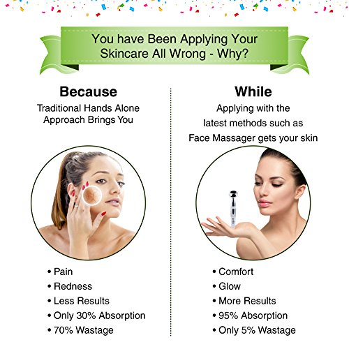 Buy what is the best cream for sagging neck