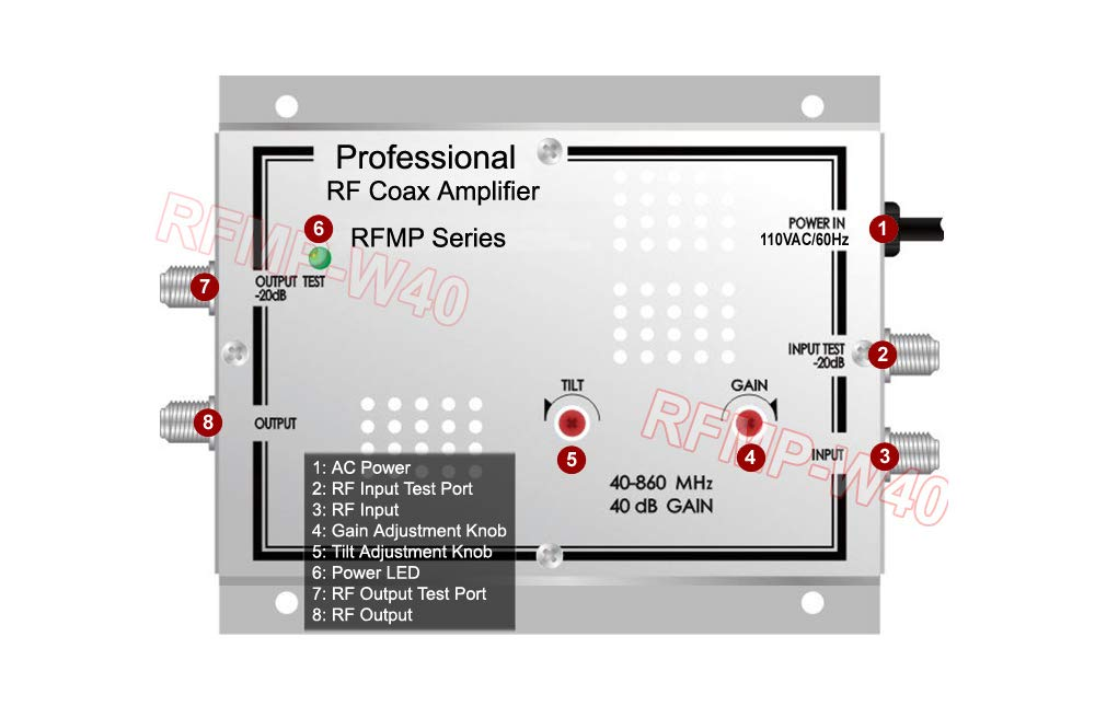 Premium Coax RF CATV Signal Distribution