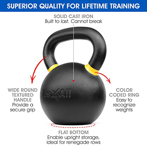 Yes4All Powder Coated Kettlebell Weights with Wide Handles & Flat Bottoms – 32kg/71lbs Cast Iron Kettlebells for Strength, Conditioning & Cross-Training by Yes4All (Image #4)