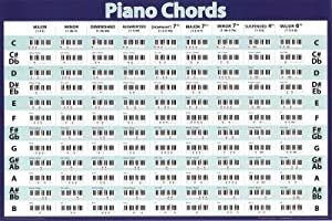 Juicy image for printable piano chords