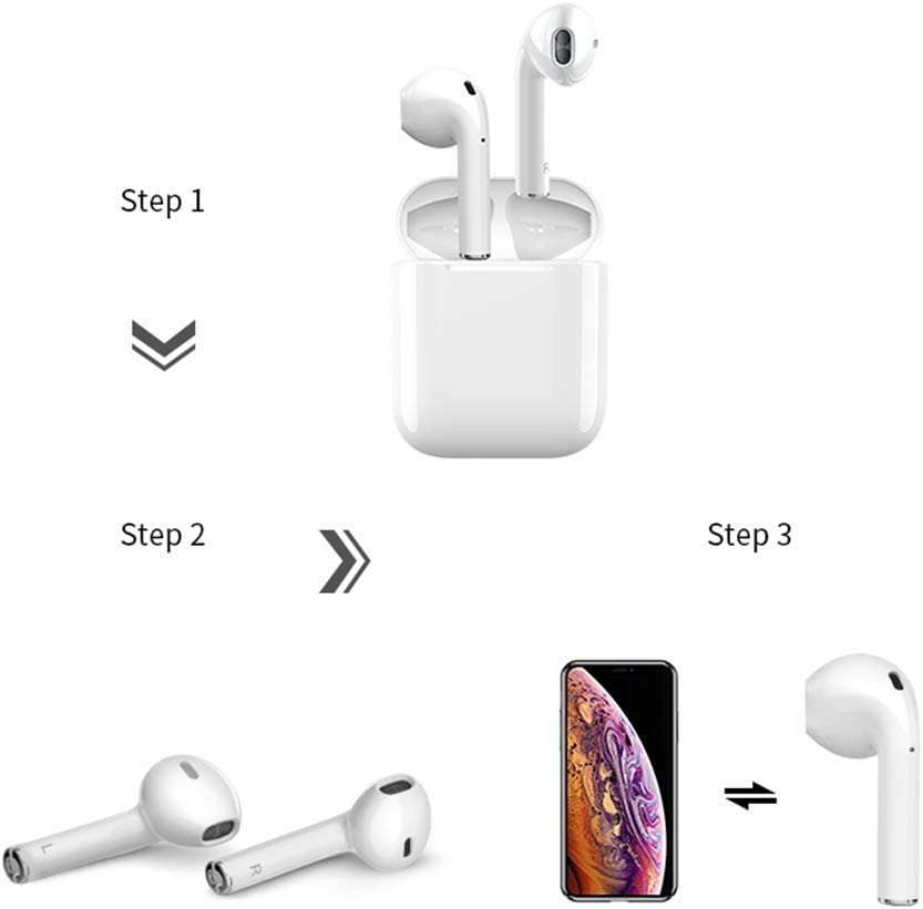 True Wireless Earbuds, Wireless Bluetooth 5.0 in-Ear Earphones, Sport Earpiece with Mic, 3D Stereo Sound and Portable Charging Case, Compatible for Airpods Android iPhone White