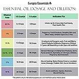 Europa Essentials 100% Pure Therapeutic Grade