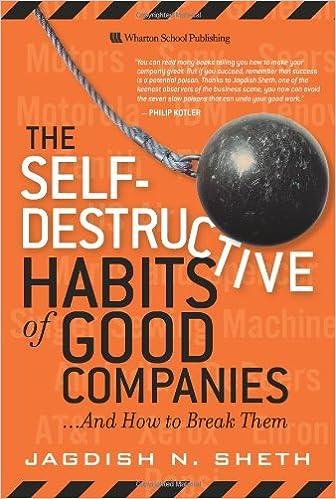 The Self-Destructive Habits of Good Companies