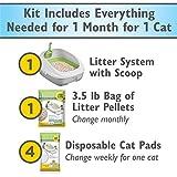 Purina Tidy Cats Litter Box System, BREEZE System