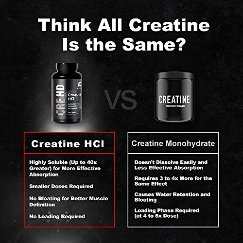 Creatine HCL Capsules 120 Creatine Pills for Muscle Size and Strength CreHD by R+D Body Vegetable Capsules