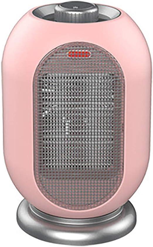Sici Calefactor Eléctrico, Calentador de Ventilador, Calentador ...