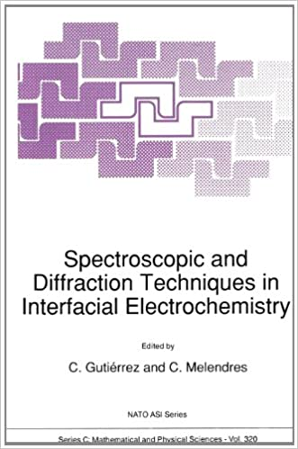 Spectroscopic and Diffraction Techniques in Interfacial