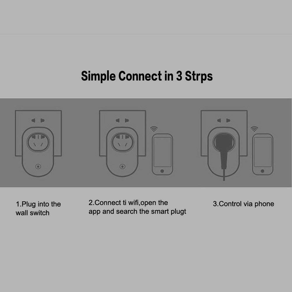1er Expower WiFi Steckdose Intelligente Funksteckdose Kompatible mit Google Home App Steuerung Zeitsteuerung f/ür IOS und Android f/ür Haus B/üro
