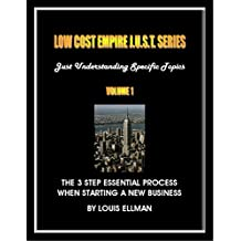 Low Cost Empire J.U.S.T. Series – The 3 Step Essential Process When Naming A New Business