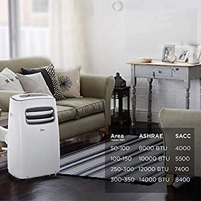 MIDEA MPF08CR81-E Portable Air Conditioner 8000 BTU Easycool AC (Cooling, Dehumidifier and Fan Functions) for Rooms up