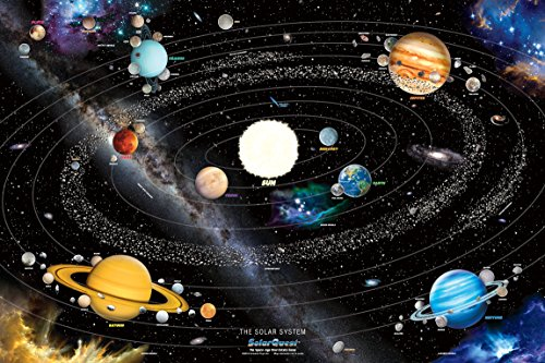 The Solar System Poster (32 x - Solar System Map Wall
