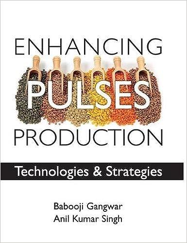 Enhancing Pulses Production por A.k. Singh