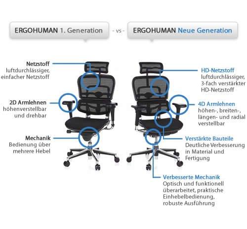 Ergohuman Bürostuhl mit Netz-Stoff, schwarz - 20