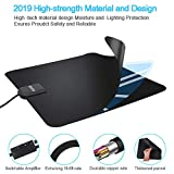 HDTV Antenna, 2019 Newest Indoor Digital TV Antenna