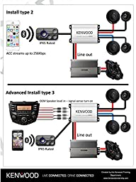 New Kenwood KAC-M1824BT Bluetooth Enabled Amplifier 4 x 6.5\