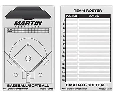 "NEW Martin Dry Erase Baseball Softball 2 Sided 11""x16"" Coaches Board & Marker"