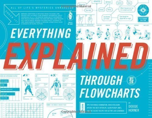 Everything Explained Through Flowcharts: All of Life's Mysteries Unraveled Including Tips for World Domination, Which Religion Offers the Best ... the Secret Recipe for Gettin' Laid Lemonade by Horner, Doogie (2010)