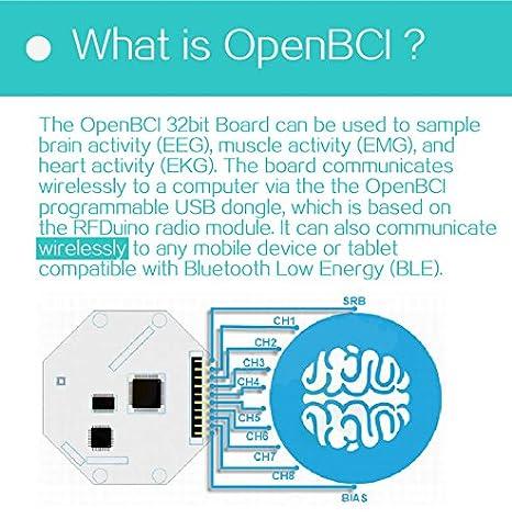 Openbci Datasheet