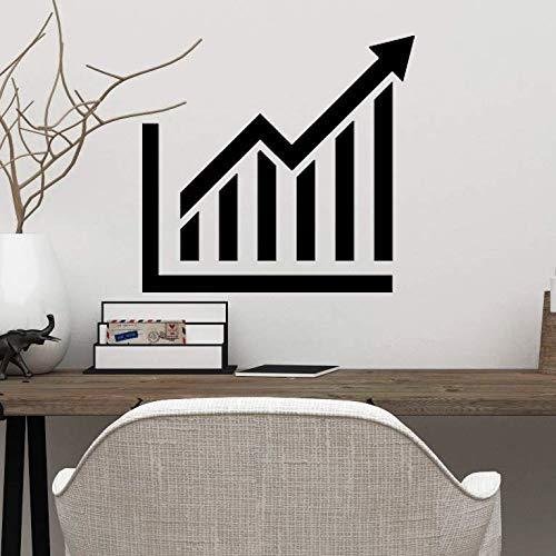 Amazon.com: Up Graph Stock Market Wall Decal Bedroom Decor, 11 ...