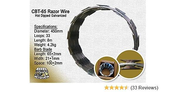 Amazon.com : Razor Wire Razor Ribbon Barbed Wire 18\