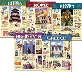 * ANCIENT CIVILIZATION CHART PACK