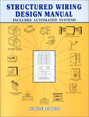 Structured Wiring House - Structured Wiring Design Manual