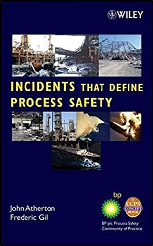 Incidents That Define Process Safety Book