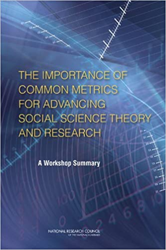 role of theory in social science research