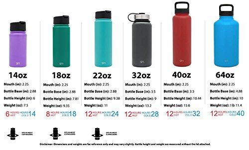 Simple Modern Summit Water Bottle + Extra Lid Vacuum Insulated 18/8 Stainless Steel Powder Coated 8 Sizes, 22 Colors