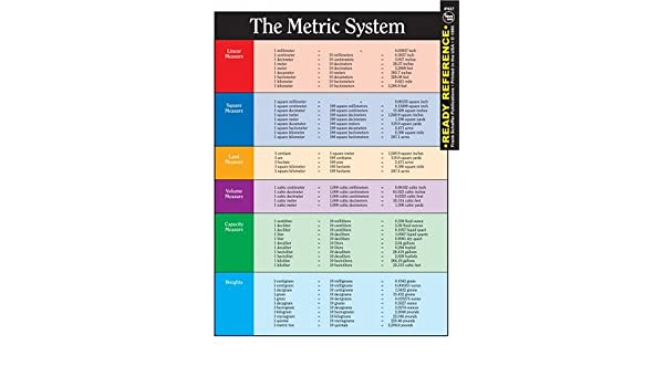 The Metric System and Conversion Chart Ready Reference: Carson ...