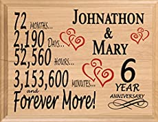 modern traditional 6th wedding anniversary gifts for women men