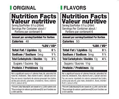 - Okf Farmers Aloe (6 Flavor Variety Pack, 12 Pack)