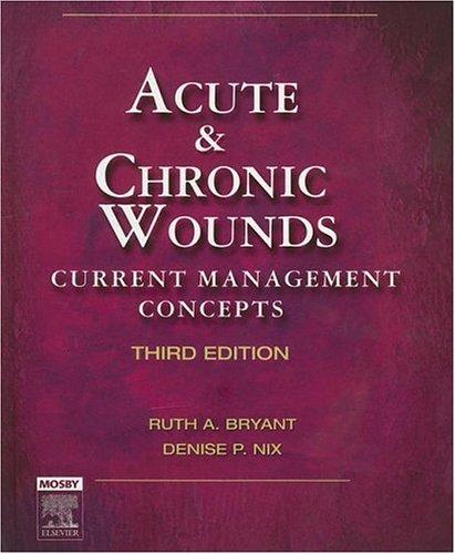 Acute Care Skin Care - 5