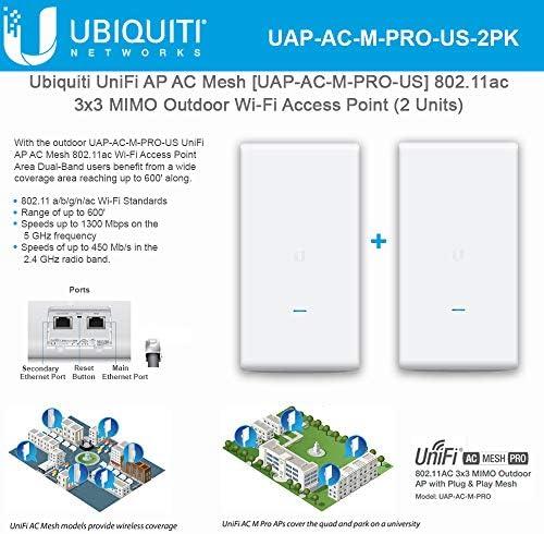 Acces Point UniFi AC Mesh UAP-AC-M-Pro-US 802.11ac 3x3 MIMO ...