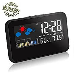 Digital Alarm Clock Thermometer Large Display with LED Light Temperature Humidity for Home Travel Battery USB Operated