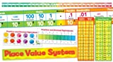 Scholastic Classroom Resources Place Value System Bulletin Board (SC553076)