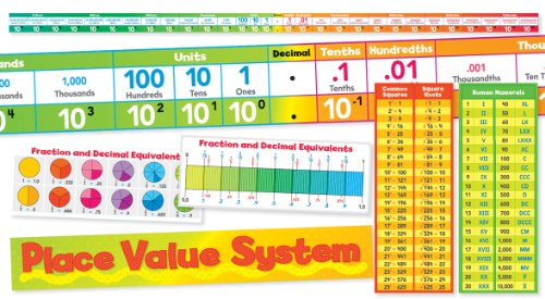 Place Value Chart AmazonCom