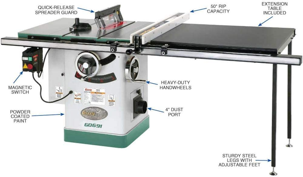 Grizzly G0691 Table Saws product image 2