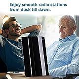 【2020 Newest】 Digital Amplified AM/FM Radio