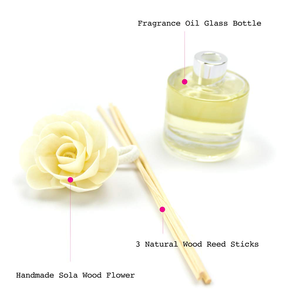 Aronica Mini Floral Diffuser 2 Pack Set - Sola Flower White Rose (40ml) + Muguet (40ml) by Aronica (Image #4)