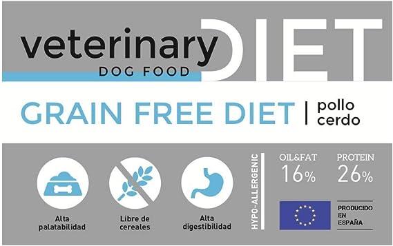 YERBERO Nature Grain Free Diet Pollo y Cerdo, alimento sin Cereales para Perros 12kg